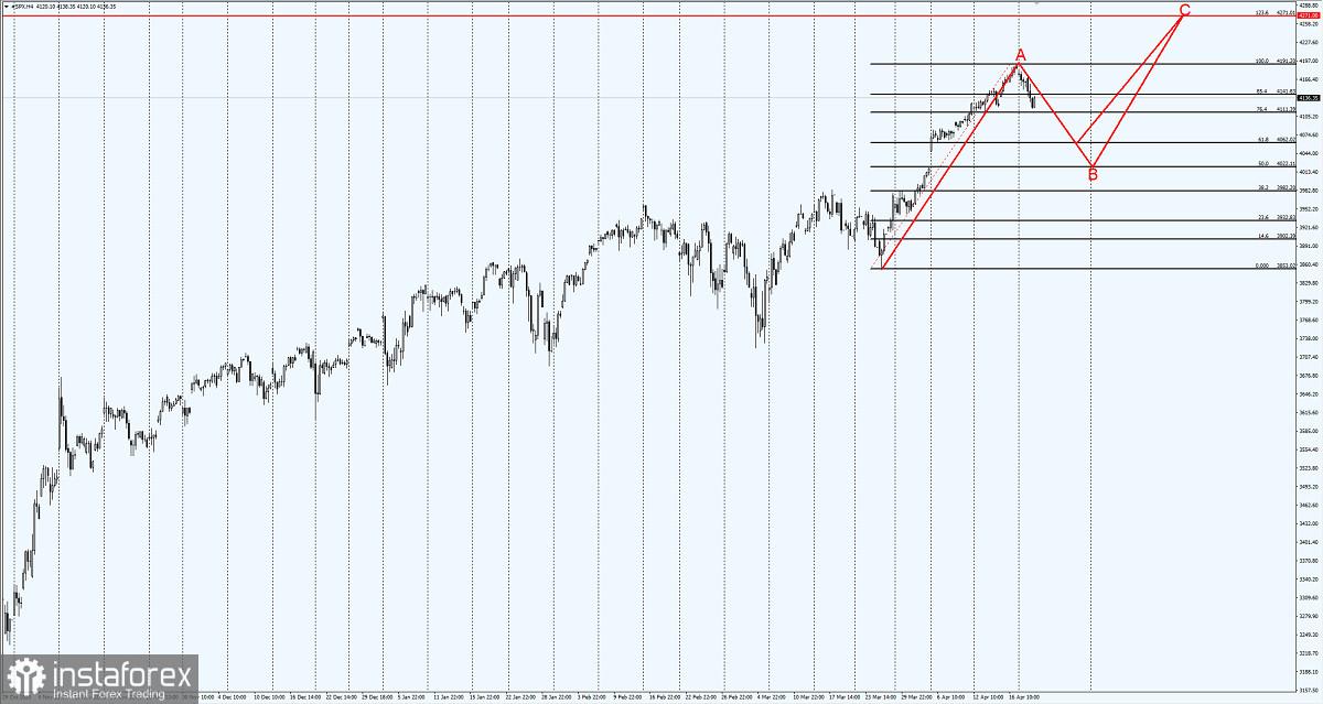 Индекс S&P 500 снижается второй день подряд, накануне сезона отчётности