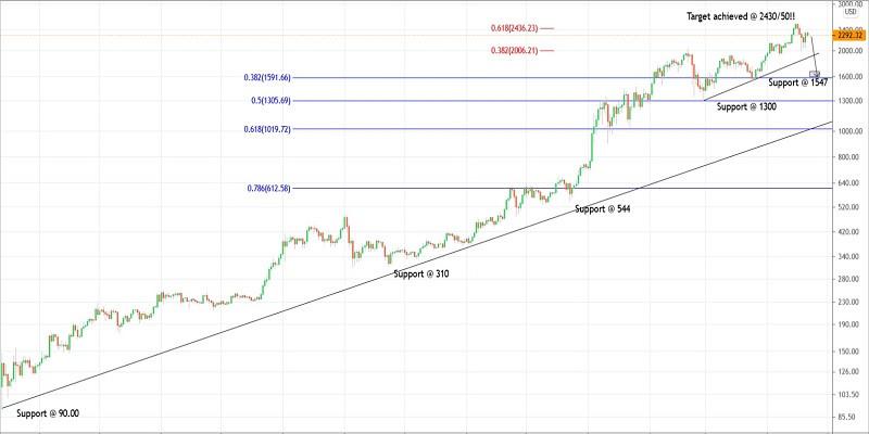 analytics607ff9a87f014.jpg
