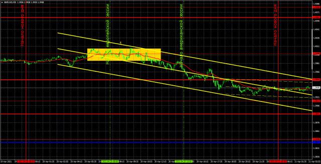 Прогноз и торговые сигналы по GBP/USD на 21 апреля. Детальный разбор вчерашних рекомендаций и движения пары в течение дня.
