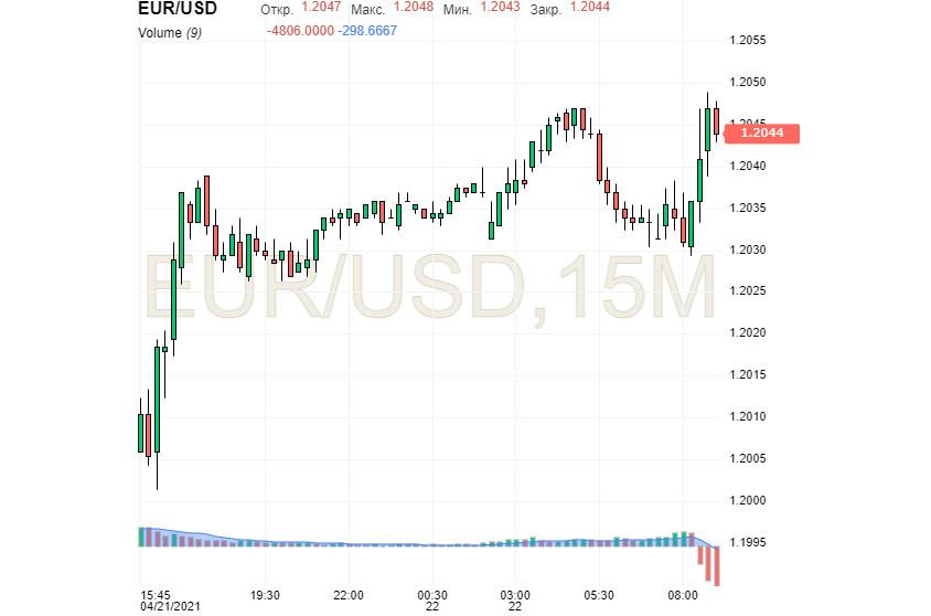 Евро выходит на сцену. Перспективы и возможности единой валюты