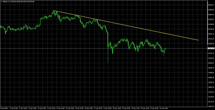 JP Morgan: шансы на дальнейший рост биткоина снижаются.
