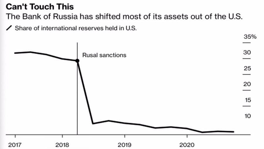Рубль даст жесткий ответ