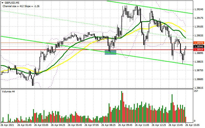 GBP/USD: план на американскую сессию 26 апреля (разбор утренних сделок). Покупатели проделали хорошую работу на уровне 1.3892,