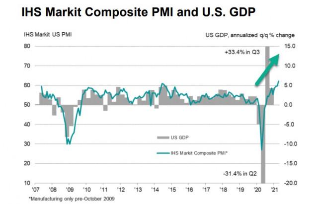 Dolar AS kesulitan terus naik. Gambaran umum USD, EUR, GBP