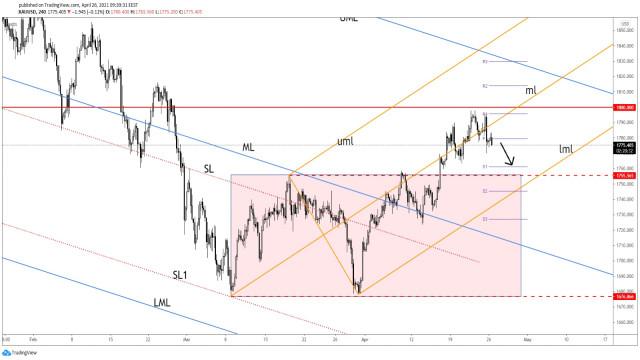 Se espera una caída del oro