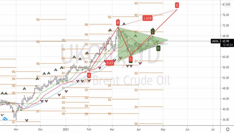 Что доллару хорошо, нефти – смерть