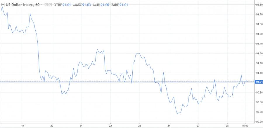 Проверяем ремни безопасности: Евро выходит на взлетную полосу