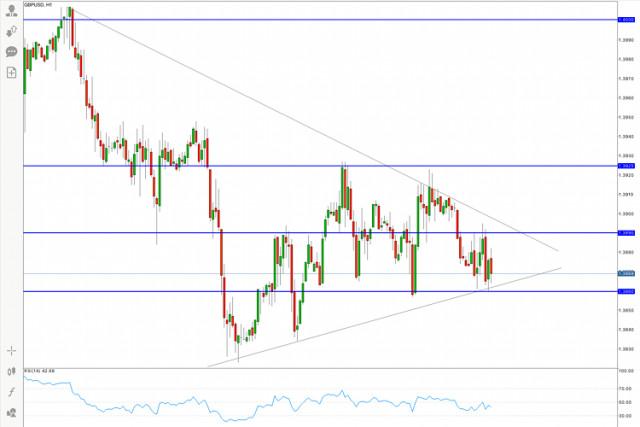 GBP/USD: Гореща прогноза за 28 април 2021 г.