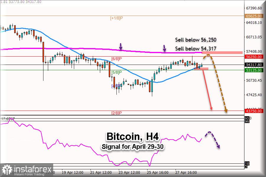 investește în bitcoin cu roth ira clymb de tranzacționare bitcoin