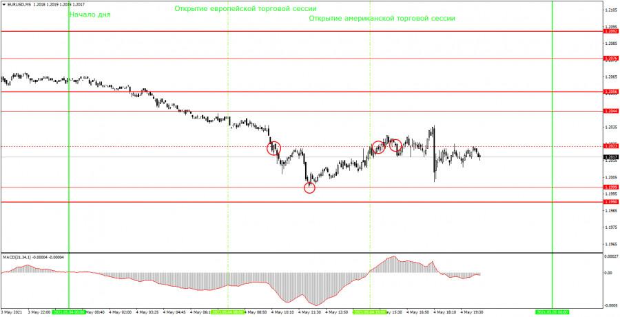 analytics60918bdc054c8.jpg