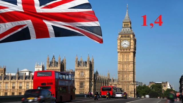 4 मई, 2021 के लिए GBP / USD के लिए ट्रेडिंग विचार