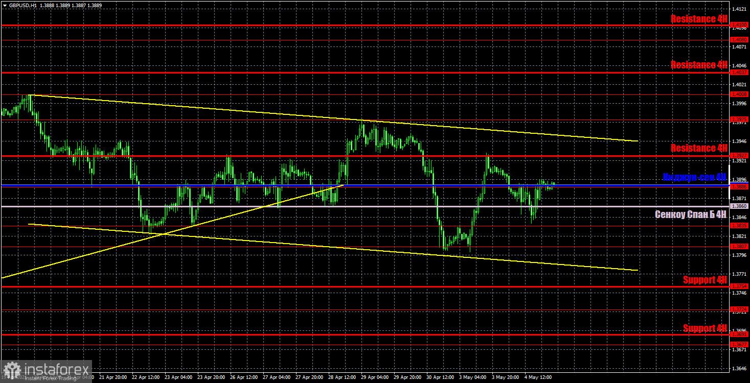 Прогноз и торговые сигналы по GBP/USD на 5 мая. Детальный разбор вчерашних рекомендаций и движения пары в течение дня.