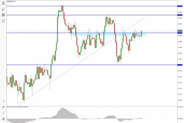 GBP/USD: Гореща прогноза за 6 май 2021 г.