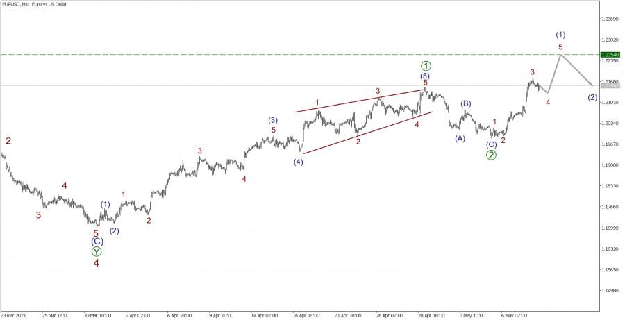 analytics6098fb610fa3e.jpg