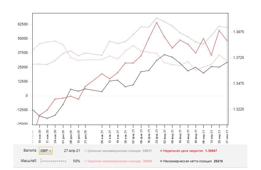 GBP/USD: план на американскую сессию 10 мая (разбор утренних сделок). Фунт вырвался из бокового канала и продолжает активный