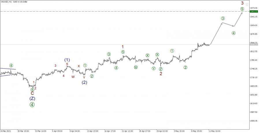analytics609a5b0b00a46.jpg