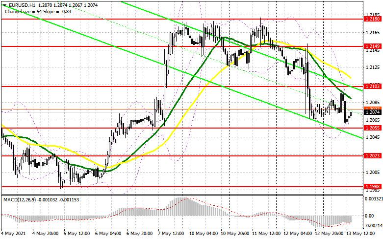 EUR/USD: план на американскую сессию 14 мая (разбор утренних сделок). Быки попытались выбраться выше сопротивления 1.2108,