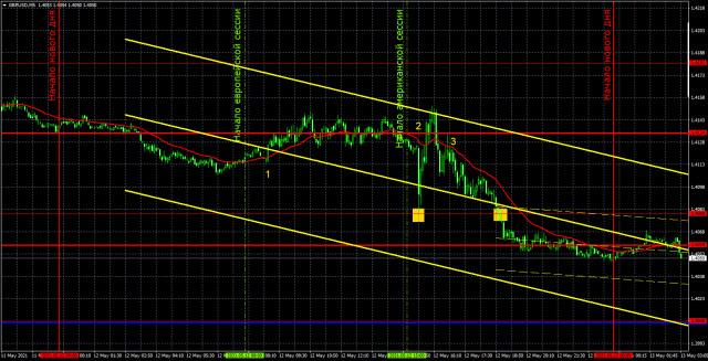 Прогноз и торговые сигналы по GBP/USD на 13 мая. Детальный разбор вчерашних рекомендаций и движения пары в течение дня.