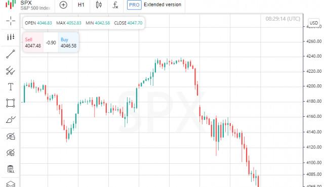 El mercado de valores de Estados Unidos cayó debido a los datos de la inflación
