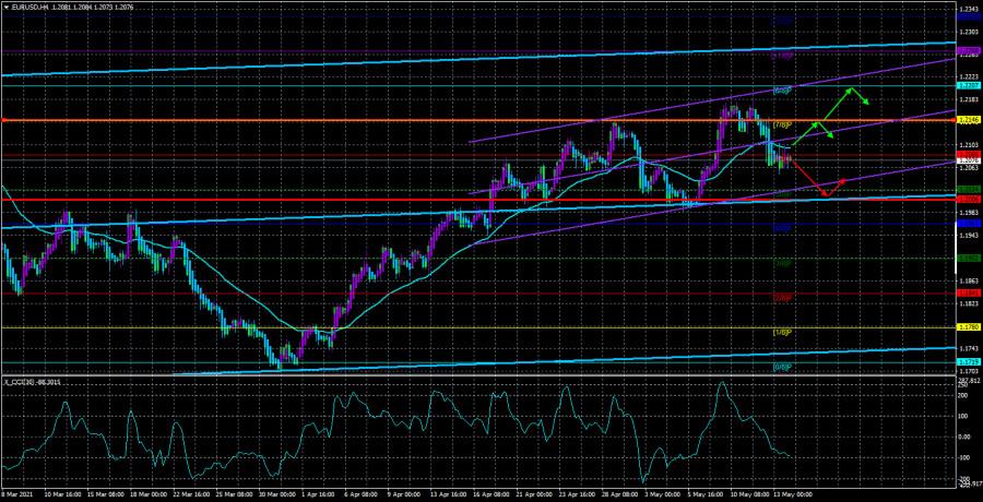 Обзор пары EUR/USD. 14 мая. Паника и паранойя по поводу…