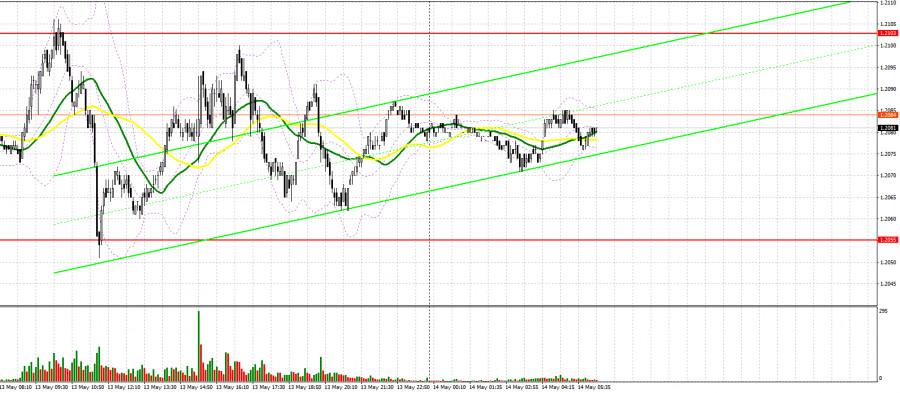 EUR/USD: план на европейскую сессию 14 мая. Commitment of Traders…