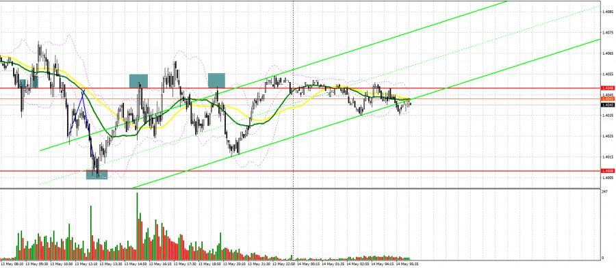 GBP/USD: план на европейскую сессию 14 мая. Commitment of Traders…