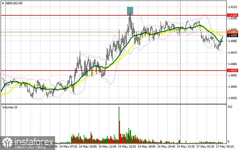 GBP/USD: план на европейскую сессию 17 мая. Commitment of Traders COT отчеты (разбор вчерашних сделок). Покупатели фунта забирают уровень 1.4059 и нацелены на прорыв 1.4108