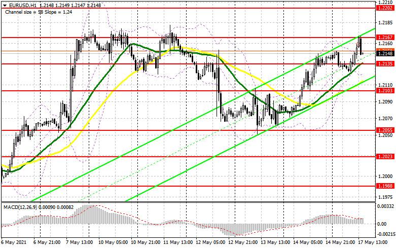 EUR/USD: план на американскую сессию 17 мая (разбор утренних сделок). Покупатели толкают евро вверх, но энтузиазма крайне