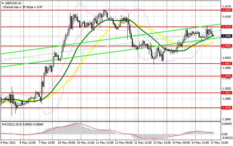 GBP/USD: план на американскую сессию 17 мая (разбор утренних сделок). Покупатели фунта ничего не сумели сделать выше 1.4108