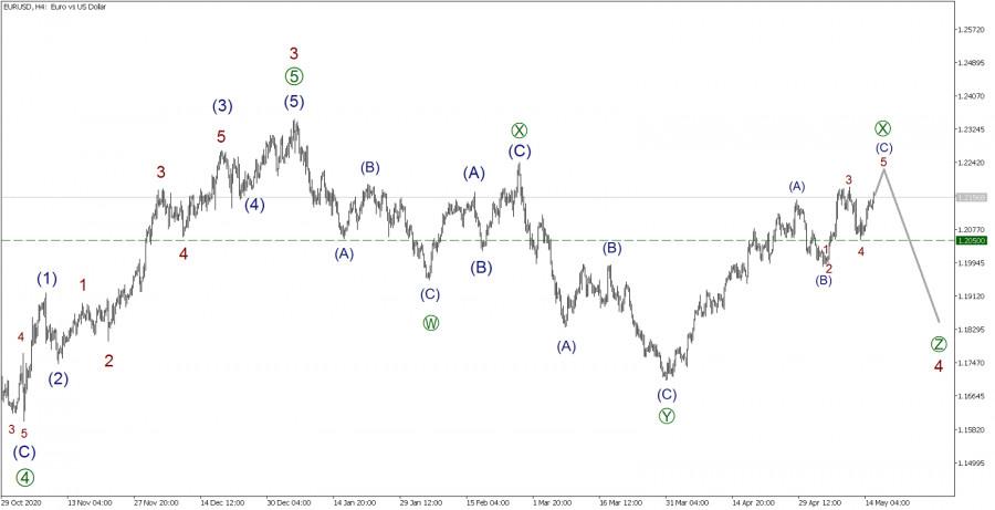 EUR/USD 17 мая. Ждем завершающий рост перед снижением!