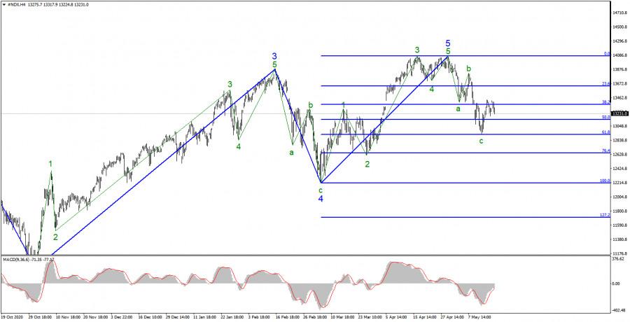 Анализ фондового рынка США. 19 мая. Фондовые индексы США падают второй день подряд