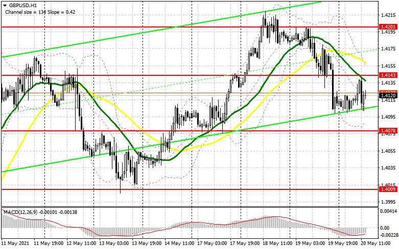 GBP/USD: план на американскую сессию 20 мая (разбор утренних сделок). Медведи не подпускают фунт к важному сопротивлению