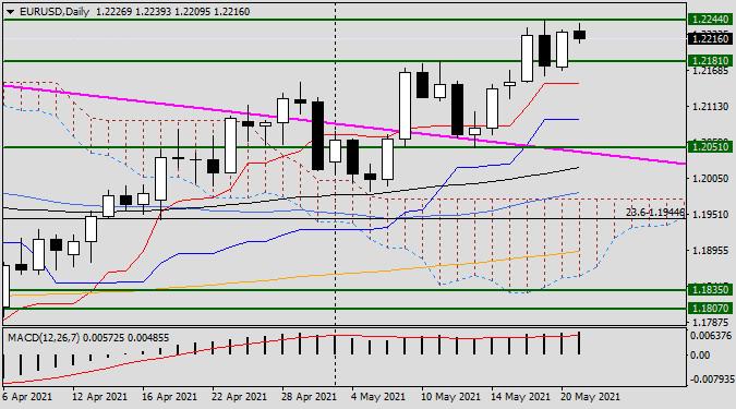 forex kursas euro dolar)