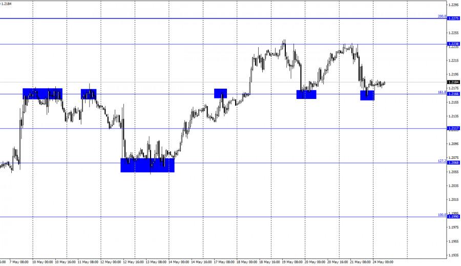 analytics60ab48fb4028a.jpg