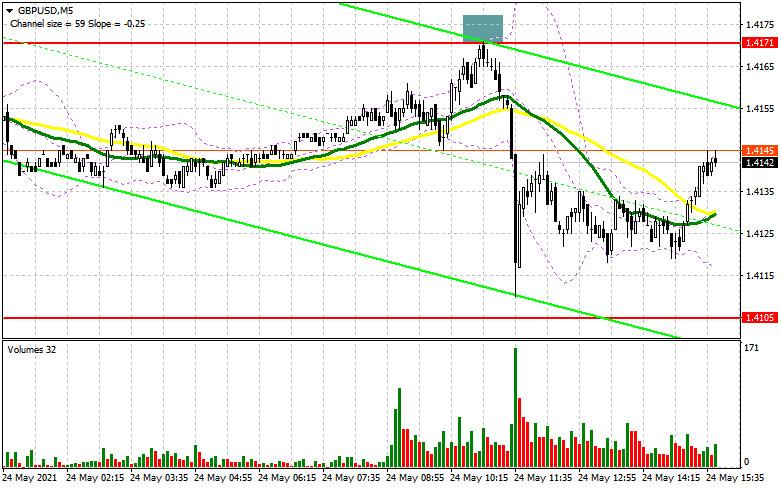 GBP/USD: план на американскую сессию 24 мая (разбор утренних сделок). Покупатели фунта не сумели выбраться выше сопротивления