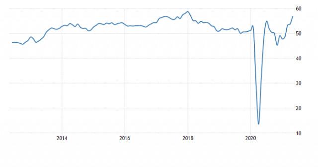 การคาดการณ์ล่าสุดของคู่สกุลเงินยูโรและดอลลาร์สหรัฐ (EUR/USD) สำหรับวันที่ 24 พฤษภาคมปี 2021