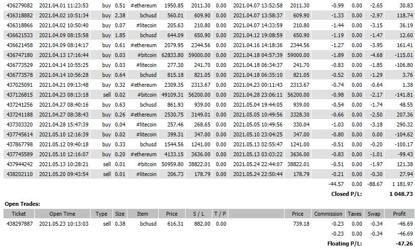 analytics60af4696739d8.jpg