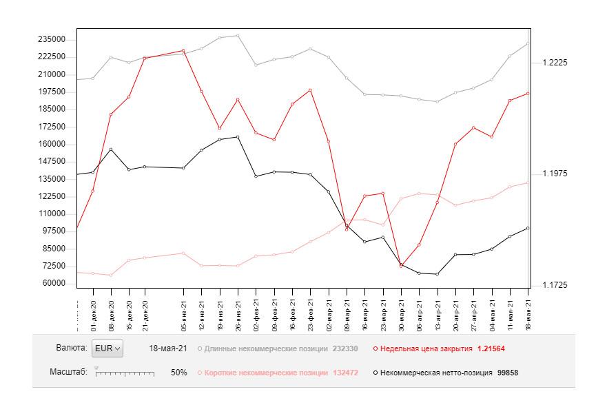 EUR/USD: план на американскую сессию 27 мая (разбор утренних сделок). Медведи продолжают оказывать давление на уровень 1.2179