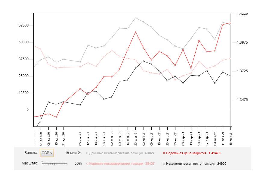 GBP/USD: план на американскую сессию 27 мая (разбор утренних сделок). Волатильность фунта оставляет желать лучшего. Быки
