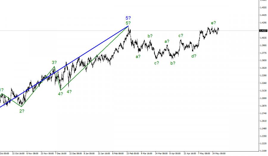 analytics60b1103a3c8e8.jpg