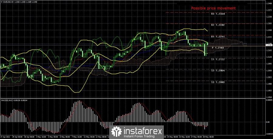 analytics60b3b11480a6b.jpg
