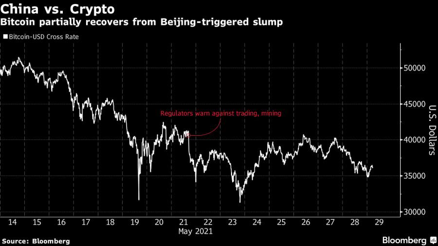 Ирландия следом за Китаем включается в борьбу с криптовалютным рынком