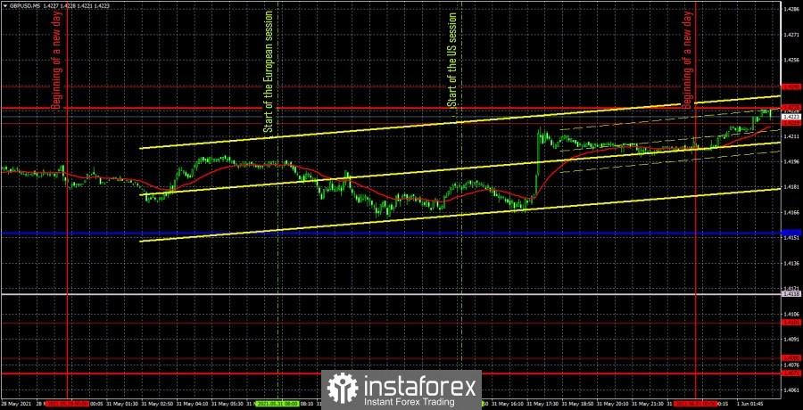 analytics60b5a4ba3e089.jpg