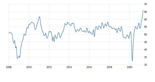การคาดการณ์ใหม่สำหรับคู่สกุลเงินปอนด์และดอลลาร์สหรัฐ (GBP/USD ) ของวันที่ 1 เดือนมิถุนายนปี 2021