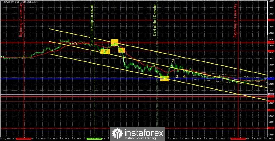 analytics60b6f76de0d46.jpg
