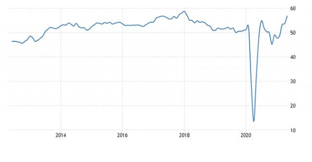 Dự báo nóng cho EUR / USD vào ngày 3 tháng 6 năm 2021