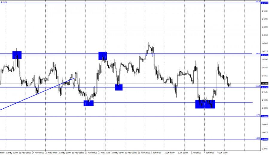 analytics60bdb0f838e93.jpg