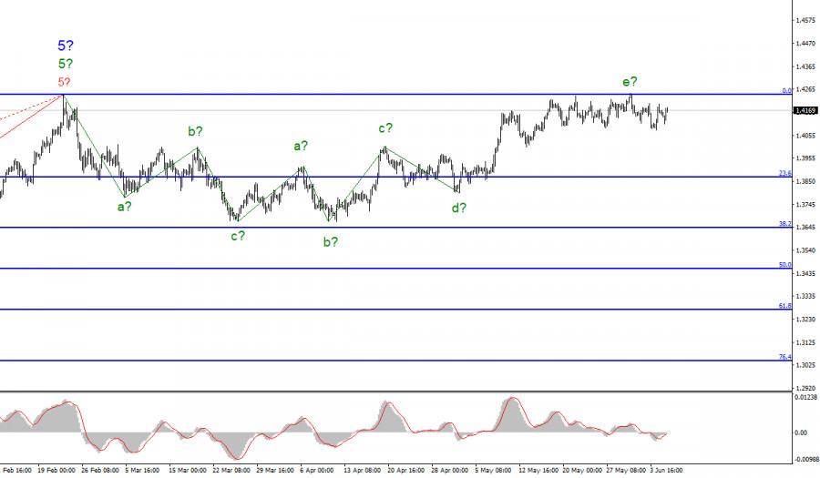 analytics60be3dfa7cba6.jpg