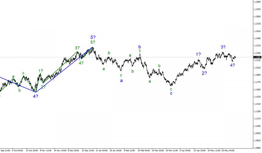 analytics60bf76efdc261.jpg