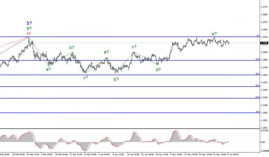 analytics60bf8af8be7ba.jpg